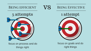efficient vs effective
